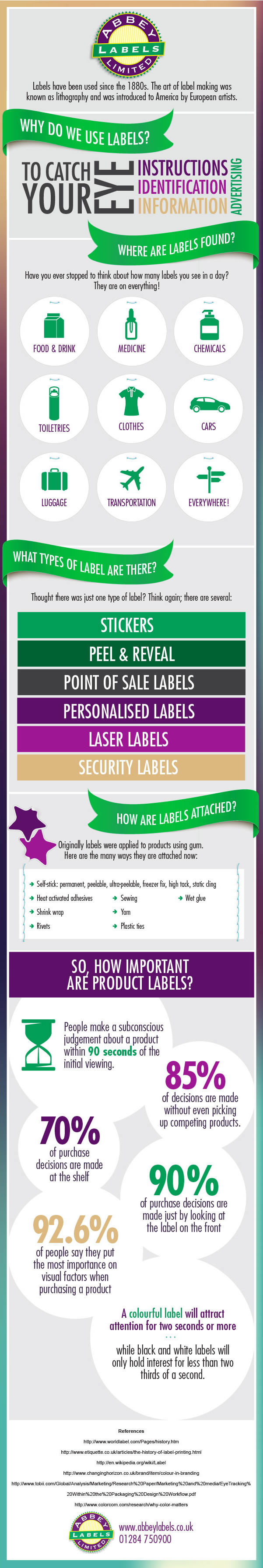 Why we use labels